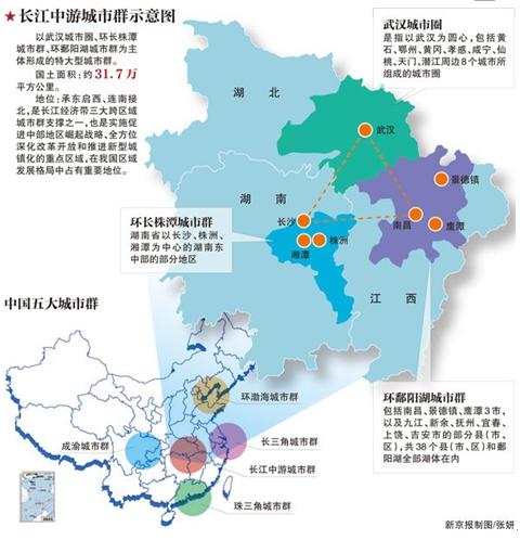 南昌的中心城市地位