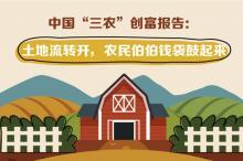 """中国""""三农""""创富报告:土地流转开,农民伯伯钱袋鼓起来"""